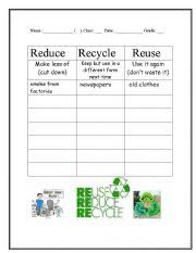 recycling worksheets for elementary students free worksheets