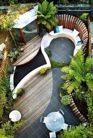 Backyard Ideas For Small Yards On A Budget Tiny Yard Landscaping Free Small Yard Idea Small Yard Landscaping