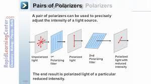 Physics Of Light Rapid Learning Physical Optics Polarizing Of Light Youtube