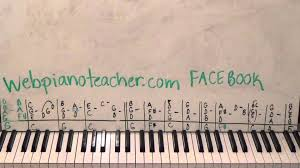 piano lesson in a country style youtube