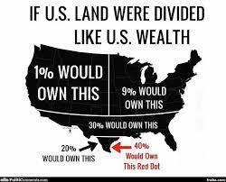 Meme Land - u s land divided like u s wealth meme generator captionator