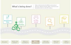 Msu Interactive Map Bike Msu The Interactive Experience Promoting Bike Safety And