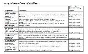 day of wedding coordinator wedding coordinator checklist weddingsrusdeco
