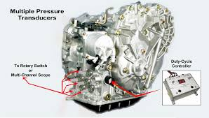 nissan versa engine diagram cvt transmission pressure tests youtube