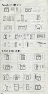 Standard Kitchen Cabinet Door Sizes Standard Kitchen Cabinet Sizes And Models