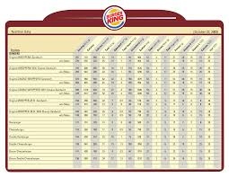 burger king nutrition info facts u0026 calories updated
