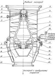 rd 170 rocket engines google search rocket engine pinterest