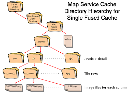 what is a map what is a cached map service