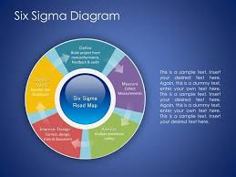 business model template ppt cpanj info