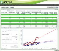 Capacity Sandvine Capacity Planning Dashboard