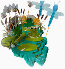 frog u0026 pond habitat sensory bin