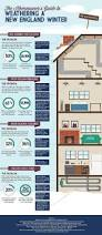 winter home design tips 72 best wise winter tips images on pinterest winter tips safety