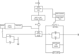 split charge relay wiring diagram wiring diagram and schematic