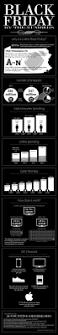 does amazon do black friday cyber monday 56 best black friday infographics images on pinterest black