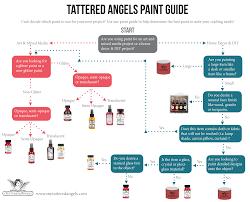 paint guide paint guide impressive 45810 24 1 2
