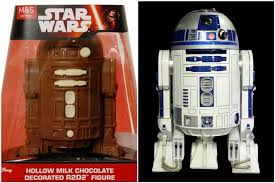 Decorate Easter Eggs Star Wars by Is This R2 D2 Easter Egg The Best In The Galaxy The Answer Is