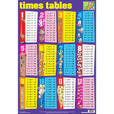 free printable large multiplication chart free printable times table chart large multiplication charts times