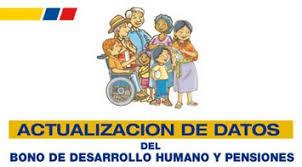consulta sisoy beneficiaria bono mujer trabajadora 2016 actualizar datos del bono de desarrollo humano ecuador proceso 2018