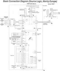 joliet technologies u2013 saftronics vg10 u2013 basic connection diagram