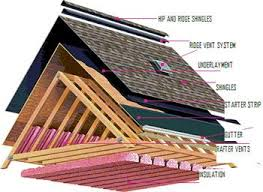 Roof Estimate by Best 25 Roofing Estimate Ideas On Roof Repair House