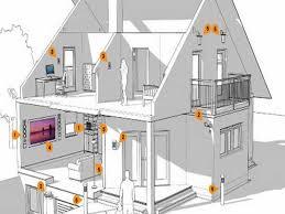 wiring diagram for residential home dolgular com