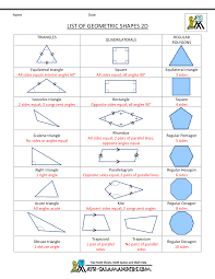 Formula For Interior Angles Of A Polygon List Of Geometric Shapes