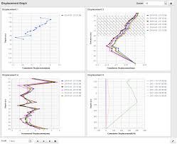 online manual vista data vision