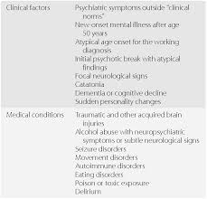 neurobehavioral and neuropsychiatric assessment