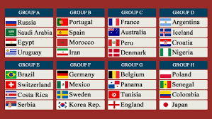 How Many Stars In Brazil Flag World Cup Draw Russia 2018 Fifa Football World Cup Pools Teams