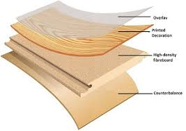 what is laminate flooring project guide installing laminate flooring at theflooringlady
