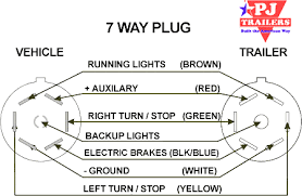 14 best rv wiring images on pinterest rv travel trailers and