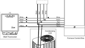 great modern heat and air units for mobile homes property remodel