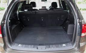 nissan juke trunk space comparison ford territory titanium 2017 vs nissan juke sl