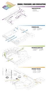 kimbell art museum floor plan best 25 museum plan ideas on pinterest architecture drawing