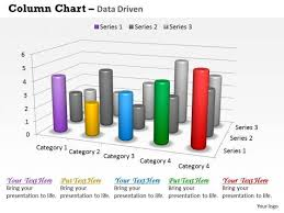 Excel Survey Data Analysis Template Data Analysis In Excel 3d Survey For Sales Chart Powerpoint