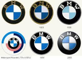 bmw car signs evolution of car logos neatorama