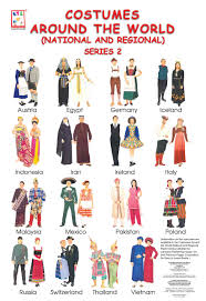 image result for costumes from different countries raghuveer