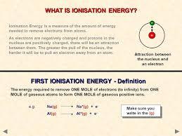 ionisation energy what is ionisation energy ionisation energy is