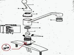 Kitchen Sink Drain Parts Kitchen Sink Drain Parts Sink Designs And Ideas