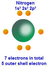 Valence Electrons On Periodic Table Valence Electrons Definition Periodic Table U0026 Chart Chemistry