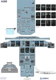 this is a cockpit diagram of the airbus a380 used for pilot