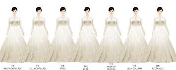 how the most famous wedding gowns work on the 7 most common body