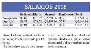 cuanto es salario minimo en mexico2016 salario mínimo será de q2 644 36 y para las maquilas de q2 450 81