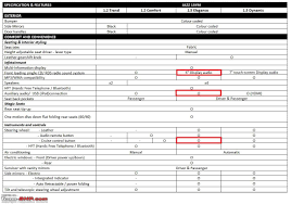 air conditioner maintenance schedule air conditioner databases