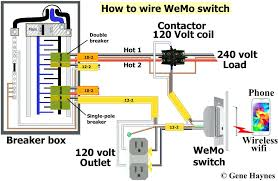 wall wiring diagram 240 wiring diagram