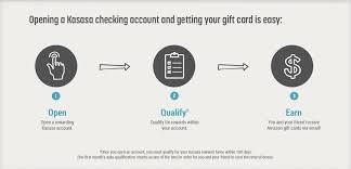 buy e gift cards with checking account kasasa