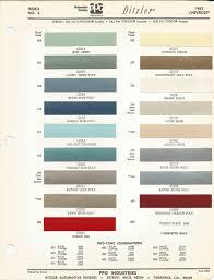 1962 chevrolet nova honduras maroon poly code 948 car paint