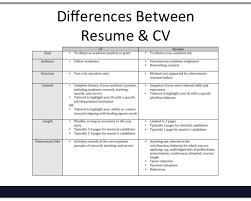 resume skills section example what is a cv what is cv resume format tk wat is de juiste opbouw breakupus unique cv for resume cv resume template examples breakupus fetching cv for resume cv resume