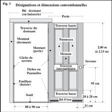 dimension porte chambre beau porte d entrée avec dimension porte fenetre standard 72 sur