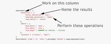 mean names summarising aggregating and grouping data in python pandas
